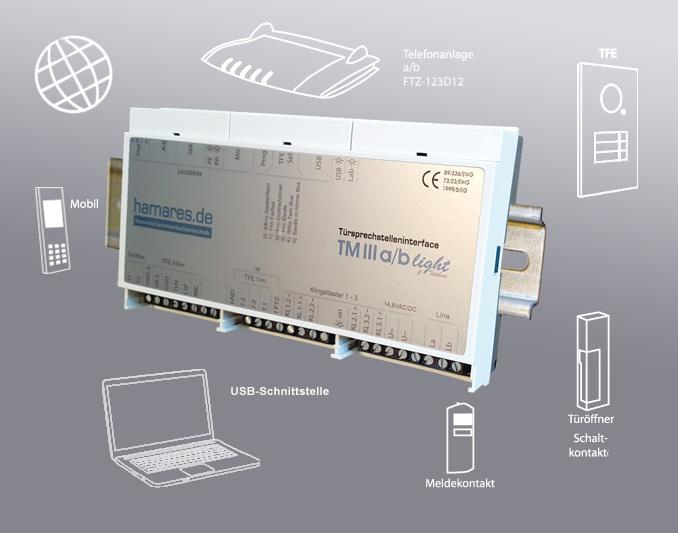 Tümanager TM III a/b light Basic